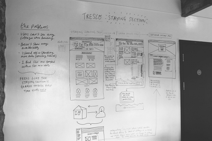 Initial ideas and designs for the Tresco Island website, scrawled on a whiteboard.
