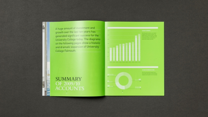 A double spread from Falmouth University's annual report, with charts and diagrams.