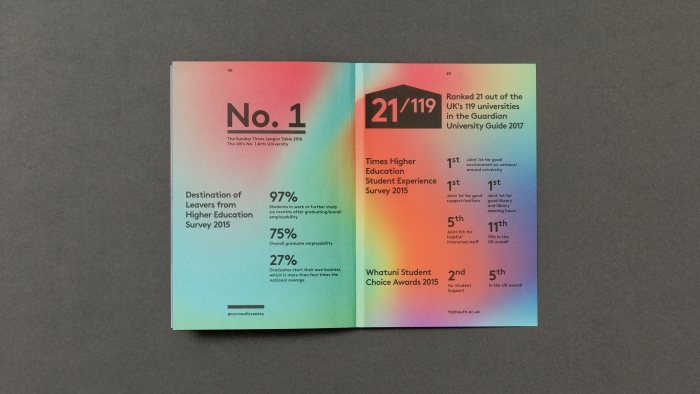 A colourful spread from the Falmouth University CreatEd magazine, with stats and percentages.