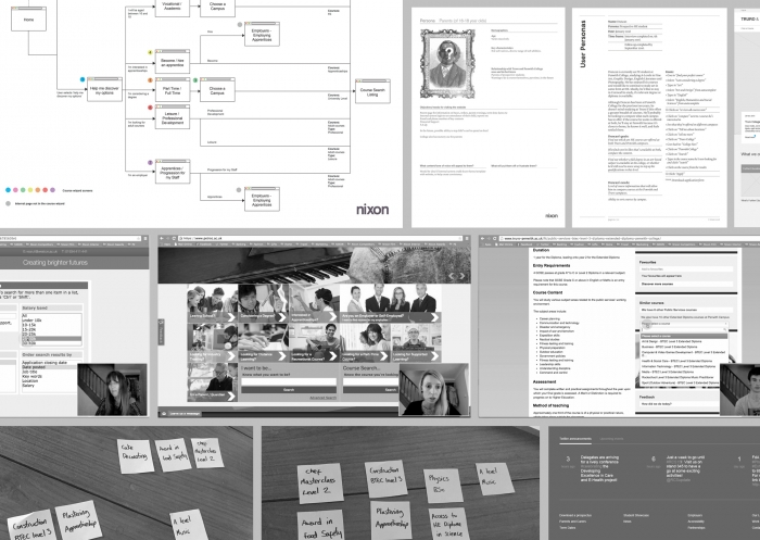 A collage of work for the Truro and Penwith College website, including information architecture, user personas and card sorting.